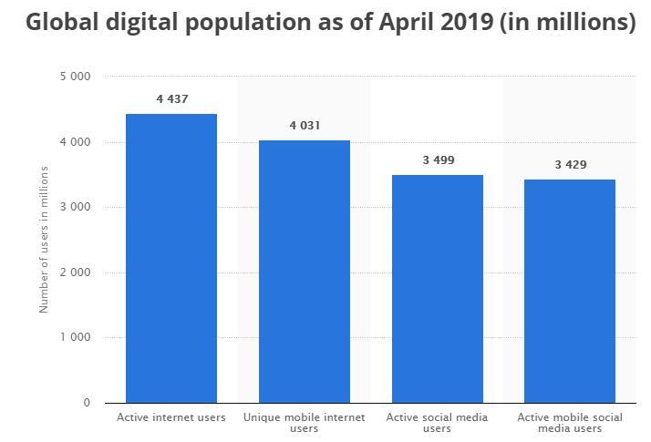 中国网民达8.29亿 占全球网民近五分之一