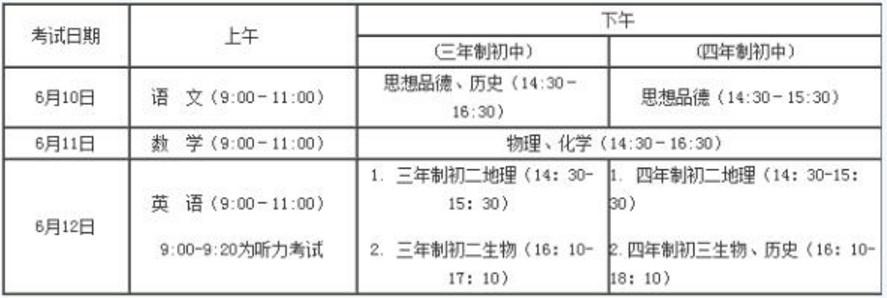 2019济宁中考时间安排:6月10日至6月12日