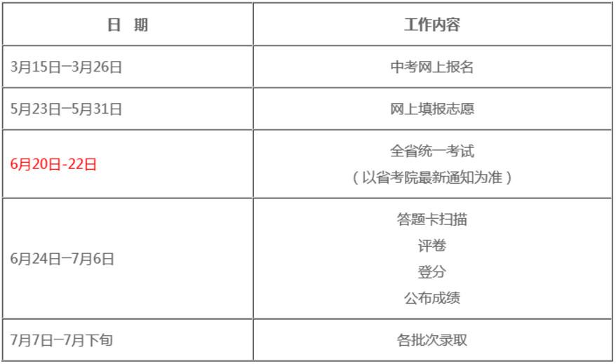 2019中山中考时间安排:6月20日至6月22日