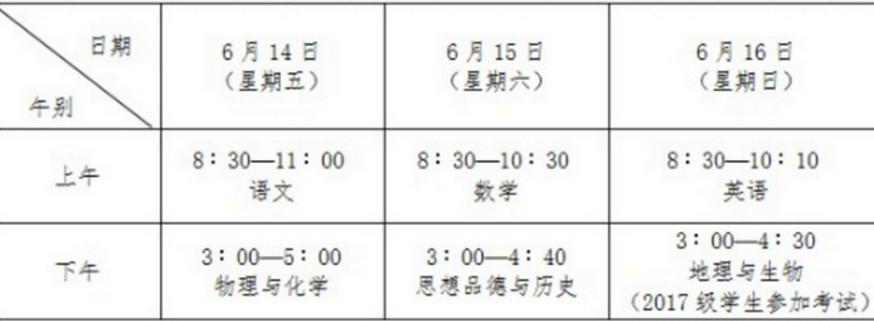 2019连云港中考时间安排:6月14日至6月16日