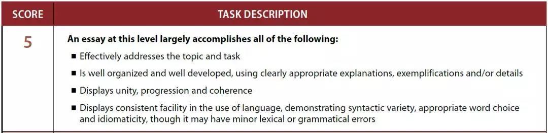 托福独立写作的5分评分标准