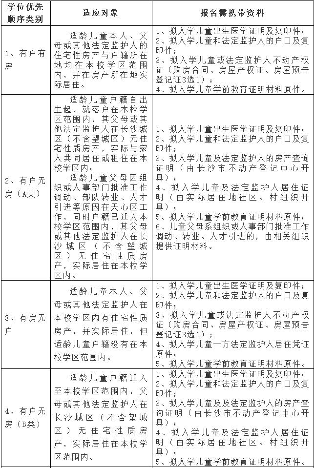 2019长沙天心区新天小学2019年秋季新生入学现场审核公告