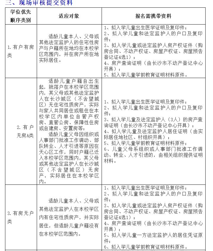 2019长沙天心区向家坡小学2019年秋季新生入学现场审核公告