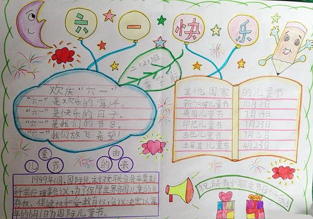 2019小学六一儿童节手抄报(十八)