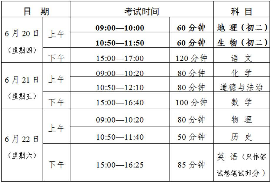 2019东莞中考时间安排:6月20日至6月22日
