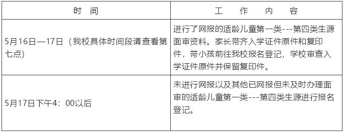2019长沙雨花区枫树山南屏锦源小学招生入学资料审核通知