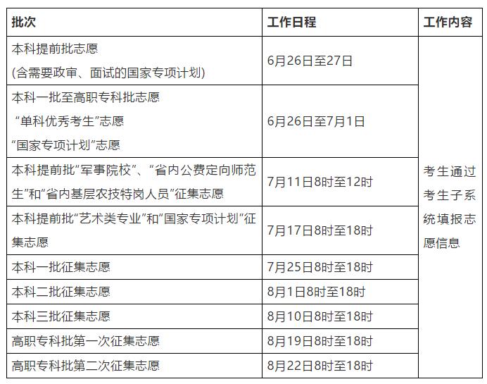 湖南2019年高考网上6月26日开始填志愿