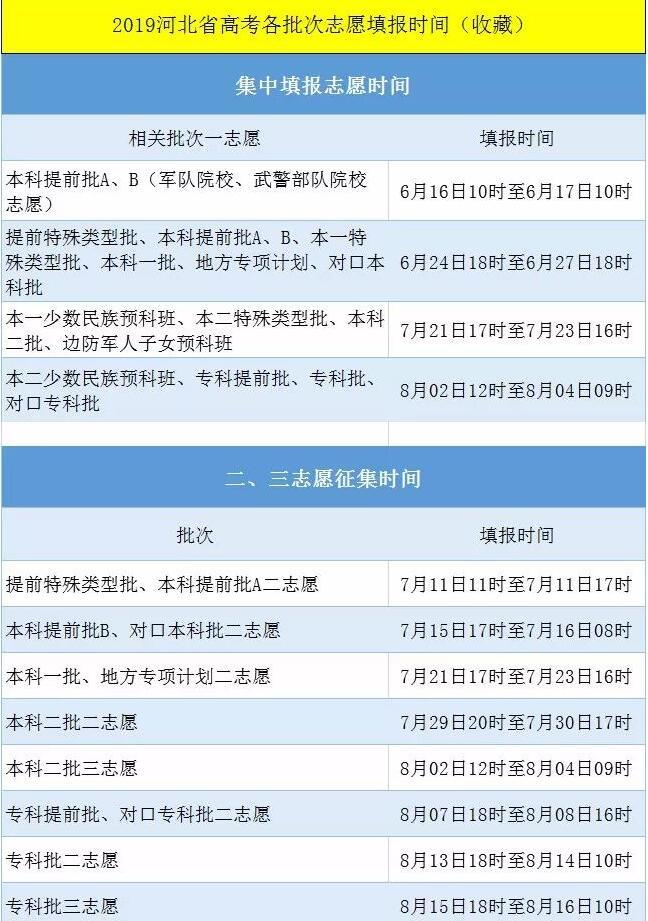 2019年河北省高考志愿填报时间表出炉