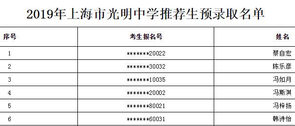 2019上海市光明中学中考推荐生预录取名单公示