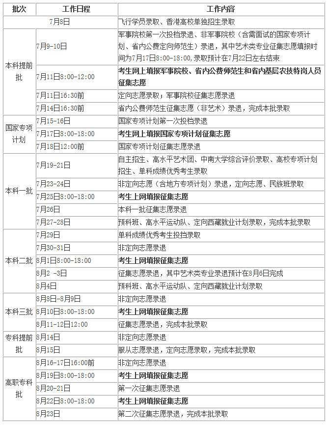 湖南省2019年普通高校招生录取时间表