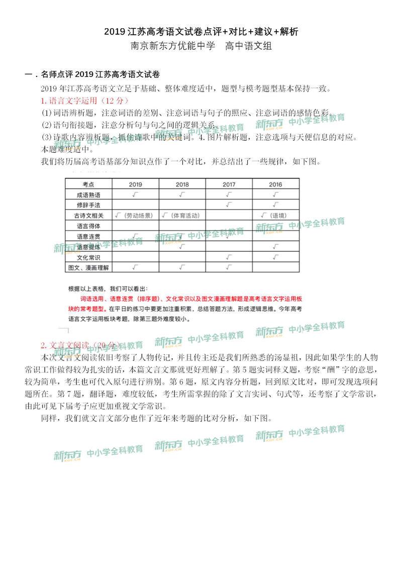 2019江苏高考语文答案逐题解析及考点分析(南京新东方)