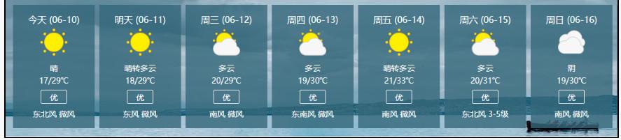 2019山东临沂市6月14日开考  中考期间天气预报