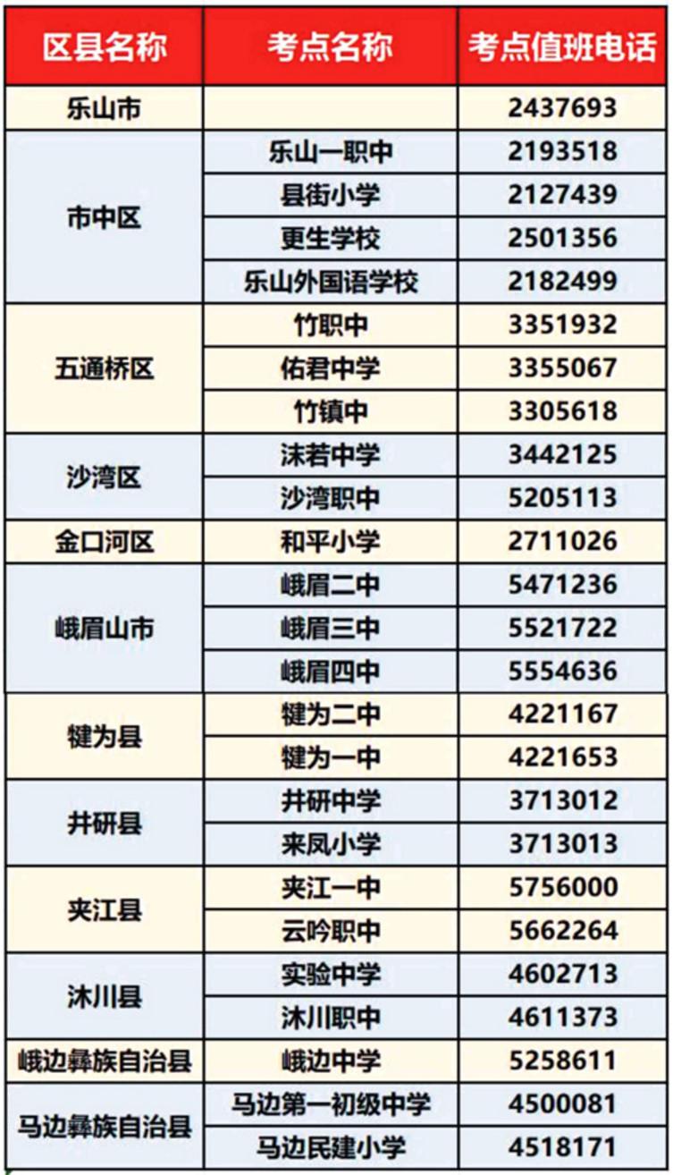 2019乐山市中考考点及考试安排公告(乐山市招办)