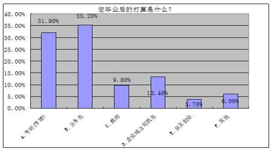 http://www.jiaokaotong.cn/siliuji/287167.html