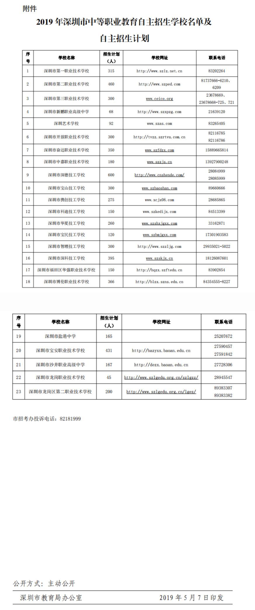 2019深圳中职学校中考自主招生计划公示