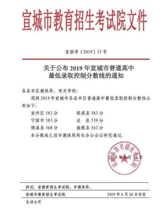 2019安徽宣城中考最低录取控制分数线