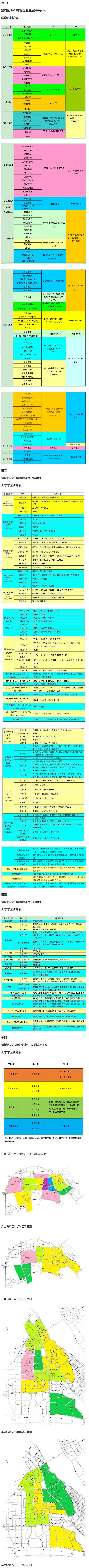 2019年望城区学区划分出炉(附学区划分表)