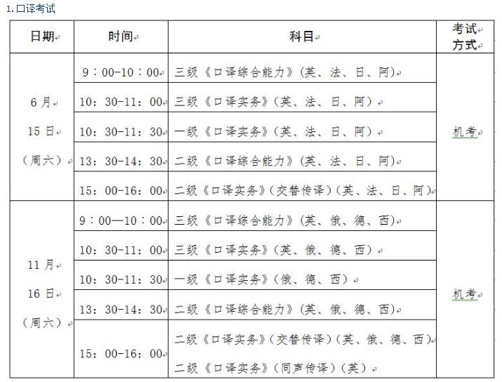 2019年三級筆譯考試時間