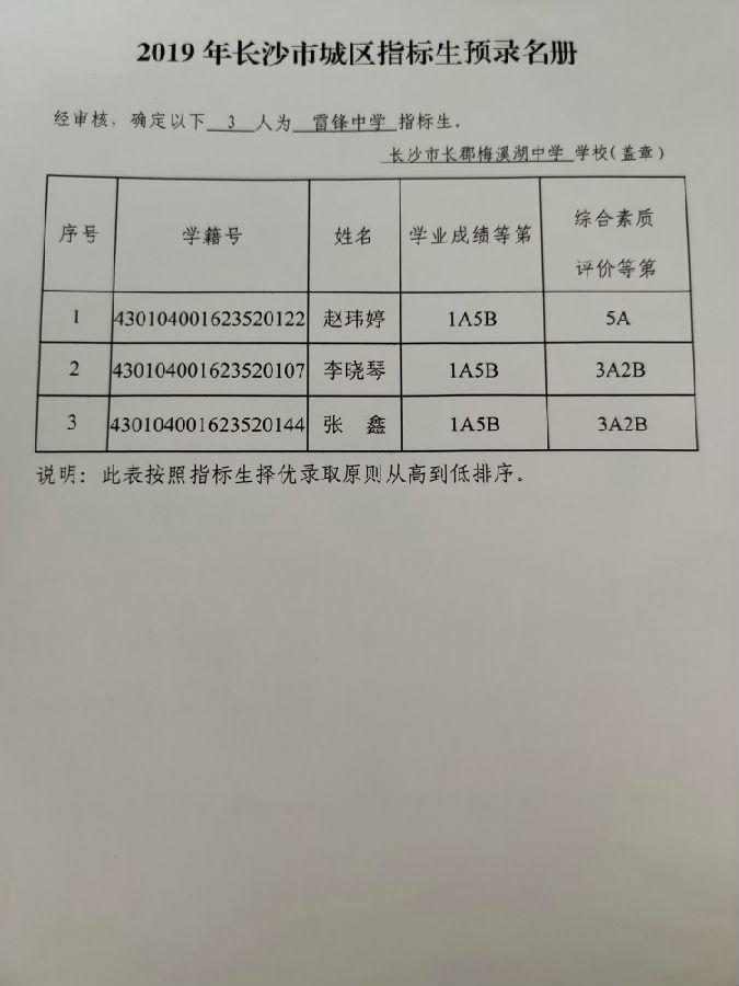 长郡梅溪湖中学:2019年长郡中学、雷锋中学指标生预录名单