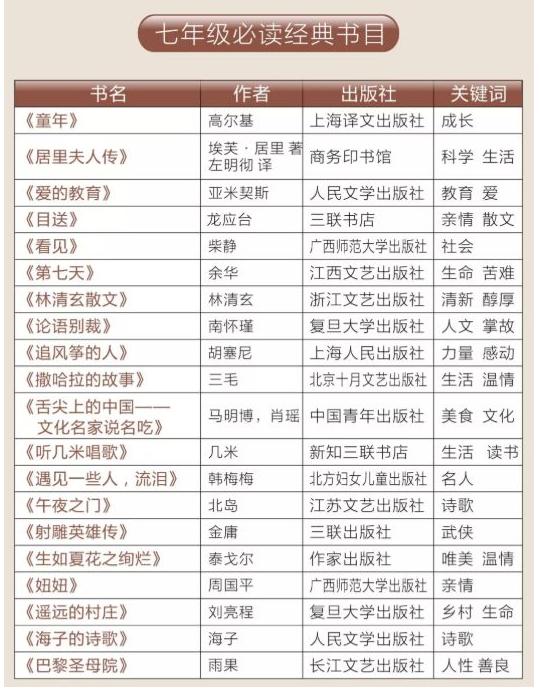 麓山滨江实验学校2019年暑假致学生、家长的一封信
