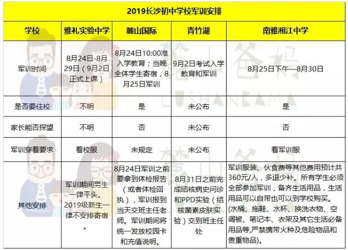 2019長沙:官方通知!初中學校軍訓安排匯總來了!