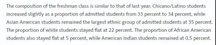 加州大學2019-2020學年新生數據 亞裔占比第一