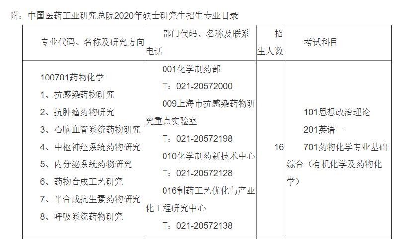 中国医药工业研究总院