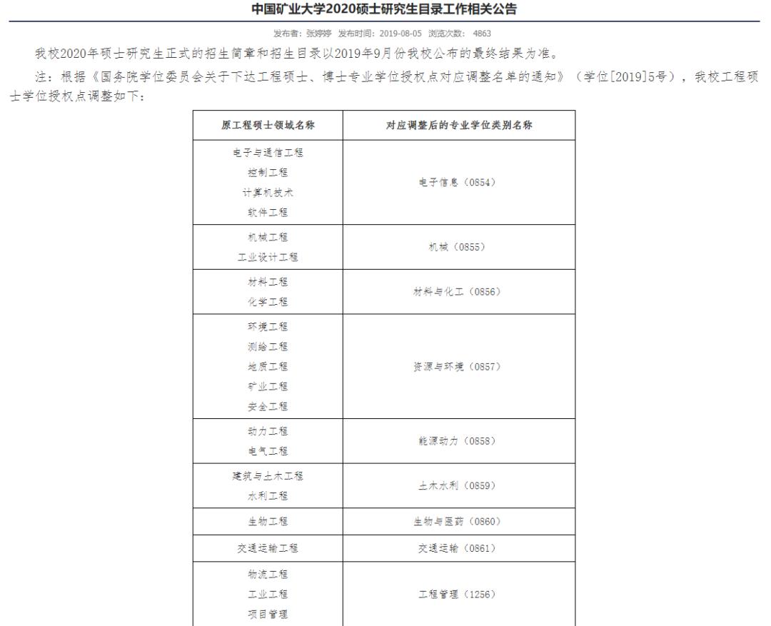 中国矿业大学工程硕士调整通知