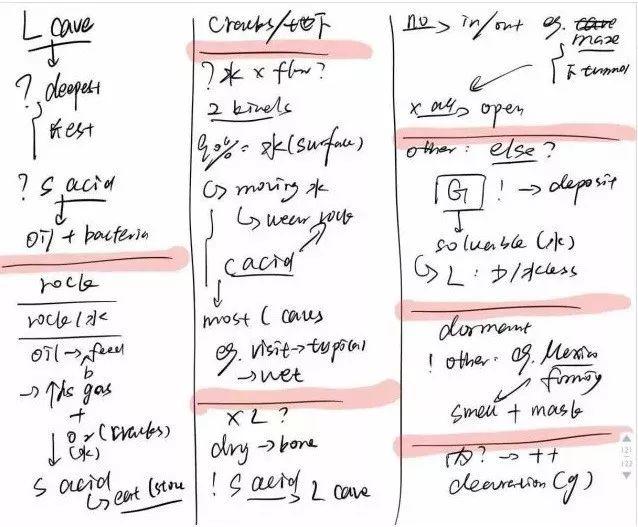 托福听力该如何高效做笔记?