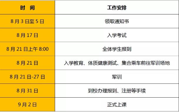 2019长沙市雅礼中学高一新生入学须知