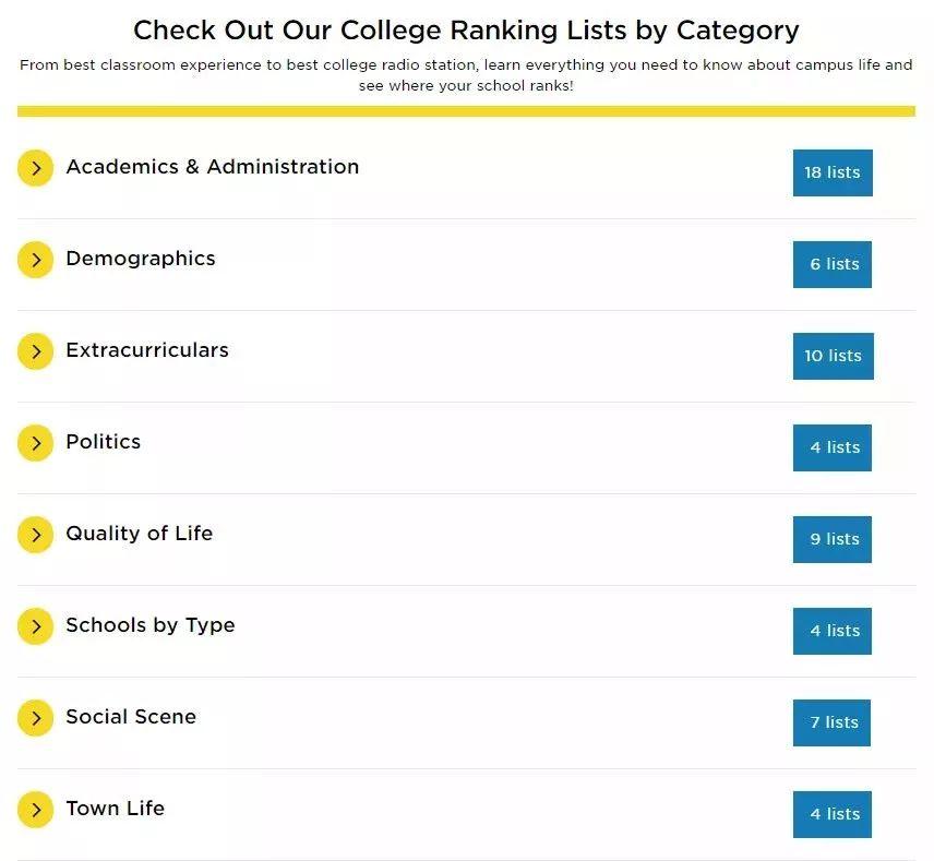 2020普林斯顿评论发布美国最佳大学排名