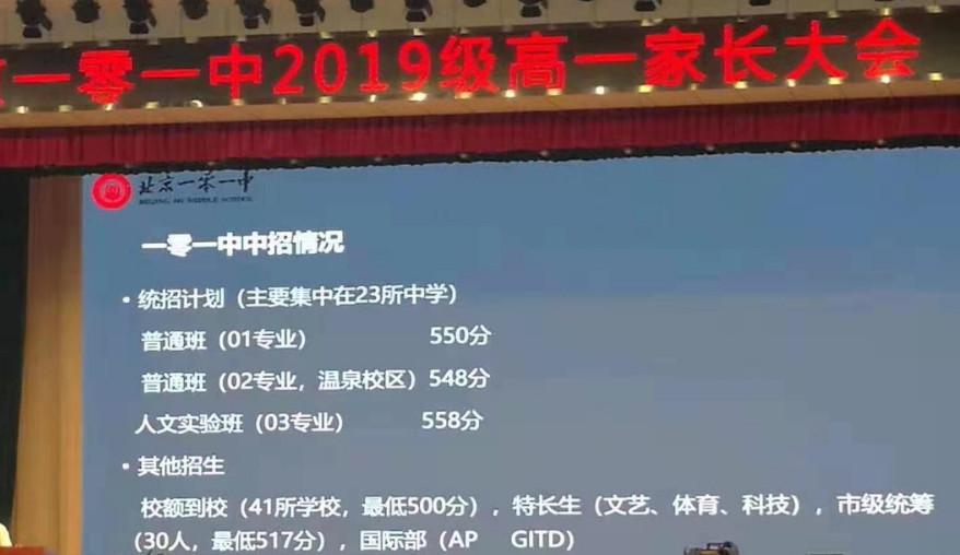 2019北京市中考招生录取分数线公布
