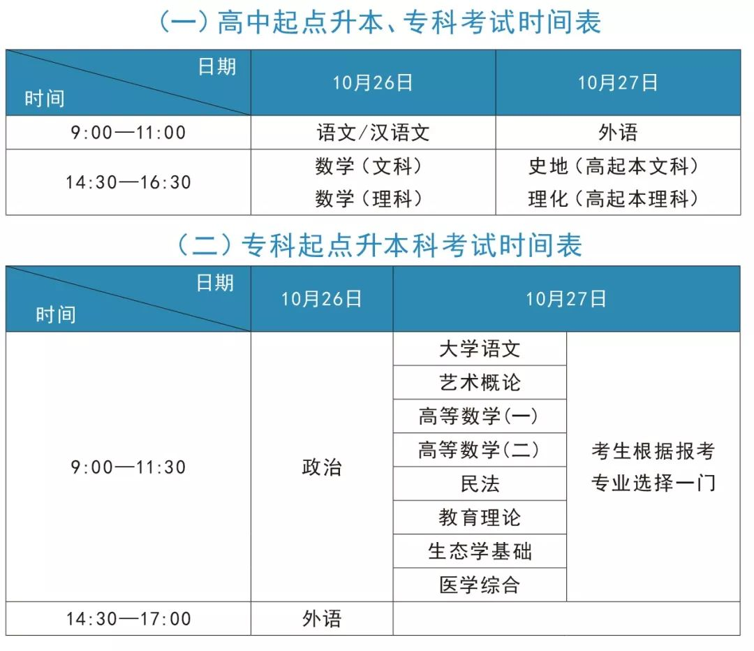 2019年成人高考于10月26日至27日进行