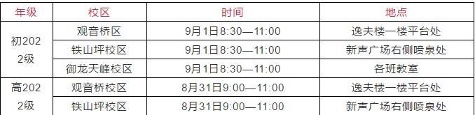 2019重庆市第18中学新生入学须知