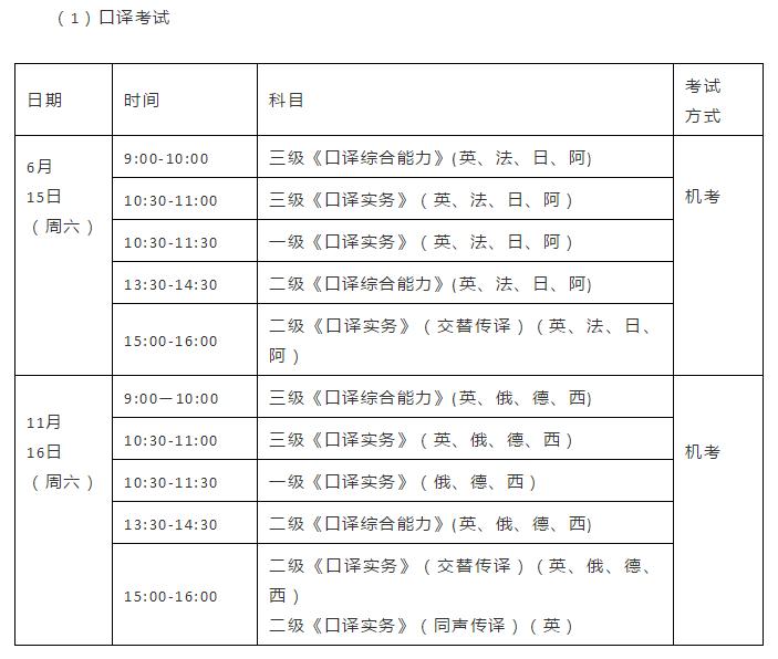 2019福建翻译专业资格(水平)考试报考简章