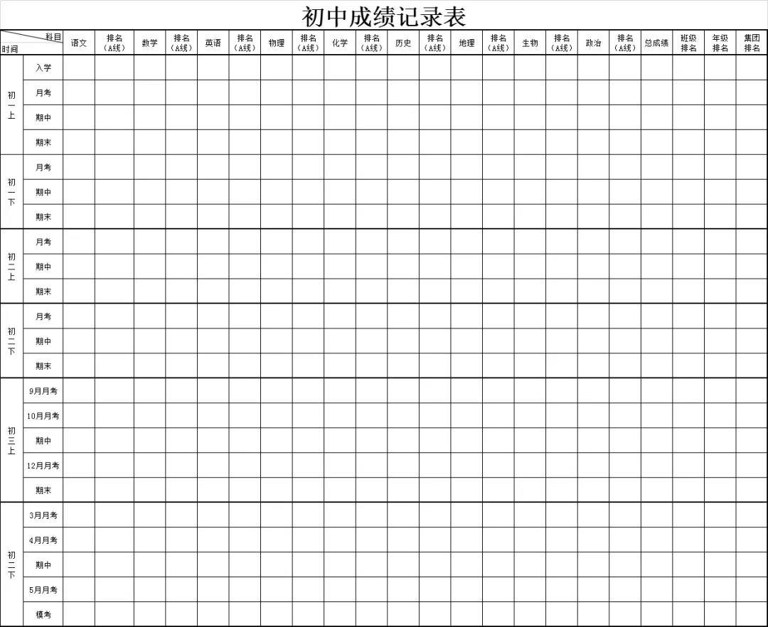 長沙新初一開學,家長請準備好初中成績記錄單!(附模板)