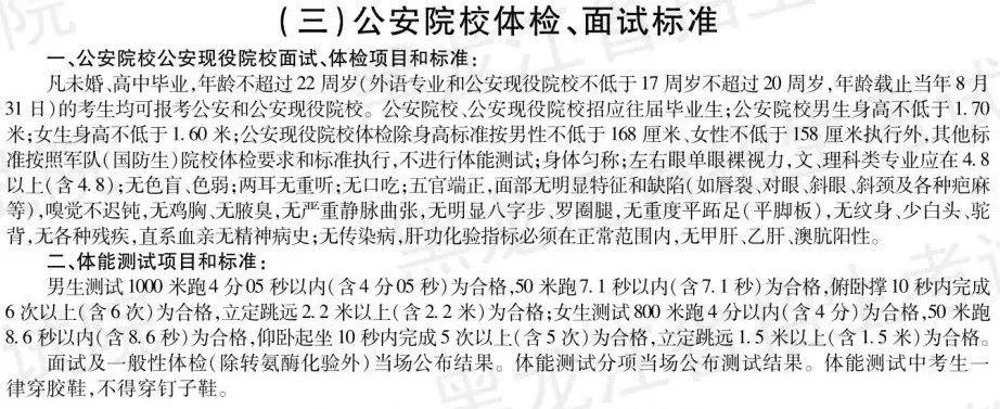 2019黑龙江省部分高校录取数据出炉