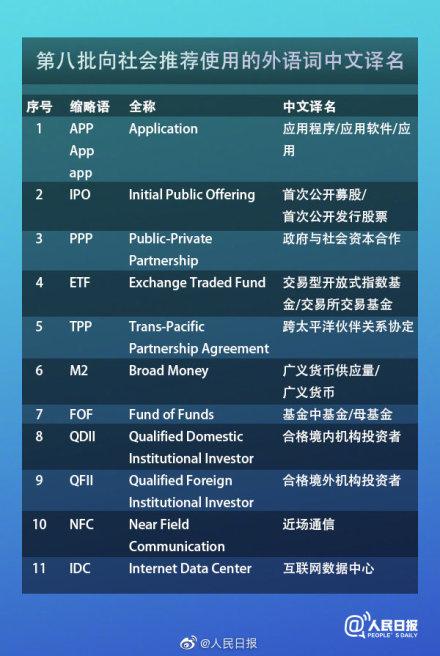 人民日报:教育部公布缩略词推荐中文译名