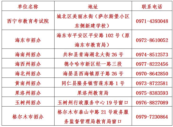 青海省2019年10月高等教育自学考试报考简章