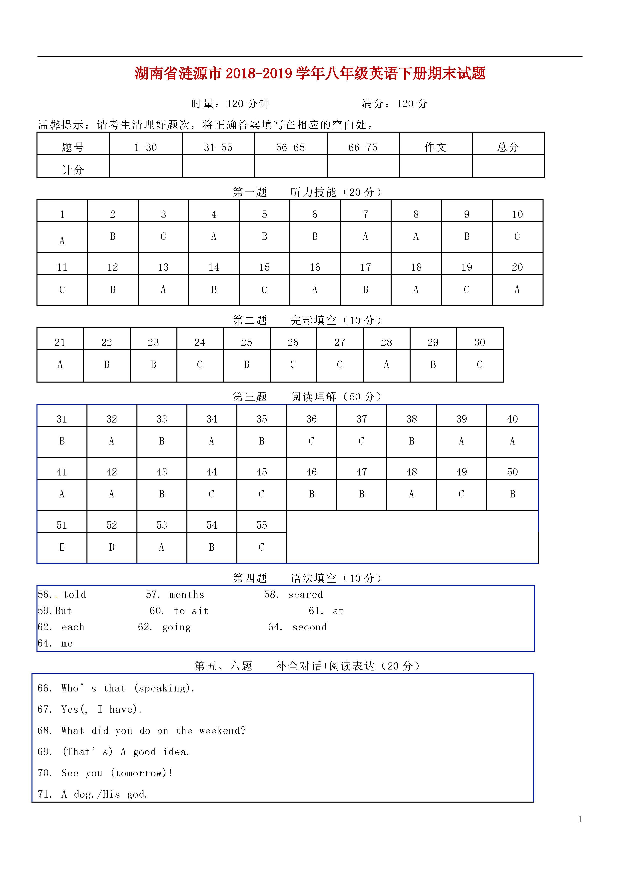 湖南省涟源市2018-2019八年级英语下册期末测试题含答案