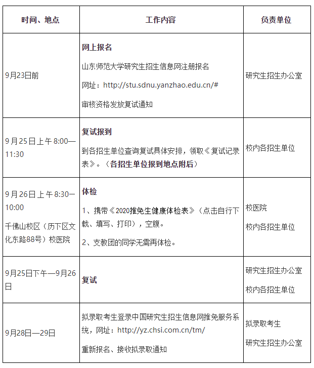 山東師范大學2020年接收推免研究生日程表