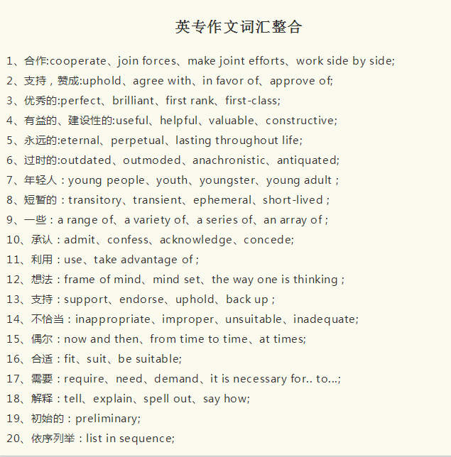 英语专业四级作文高频词汇+易错句型
