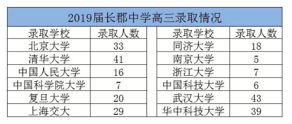 2019长沙:理实班到底适不适合自家孩子?