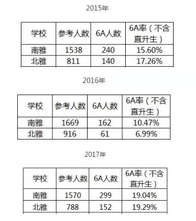 2019长沙:雅礼系公办初中?南雅、北雅知多少!