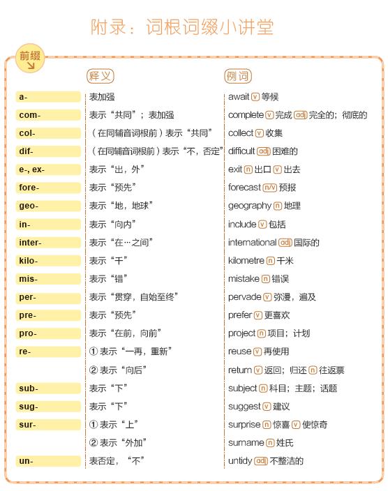 《KET核心词图解+联想巧记速练》词根词缀小讲堂:前缀