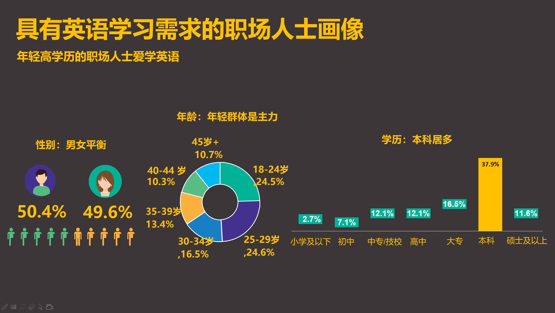 郑州新东方企培