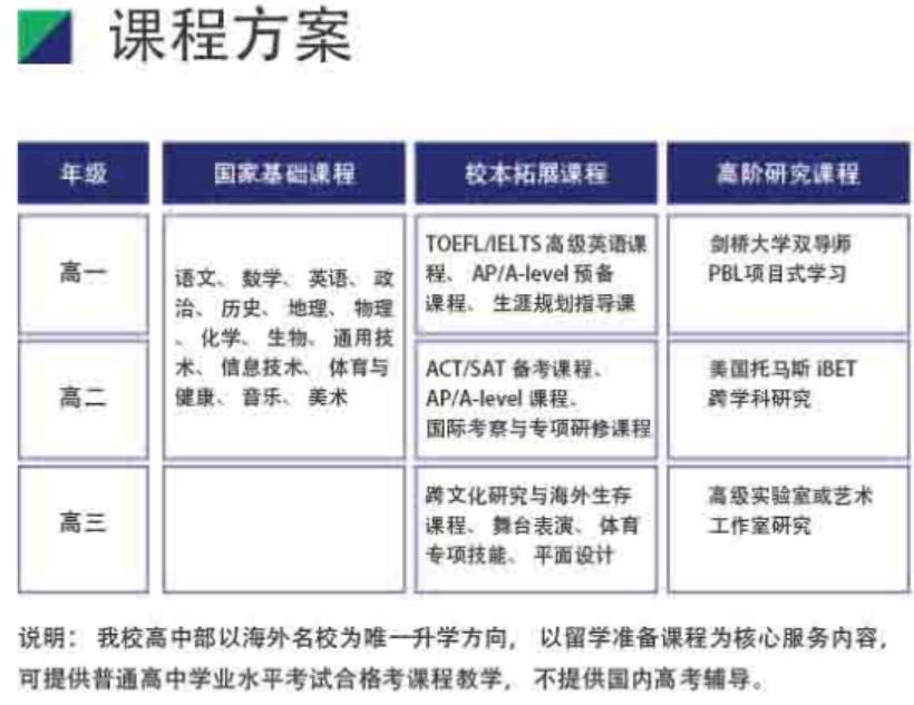 济南托马斯实验中学招生计划公布(民办学校)