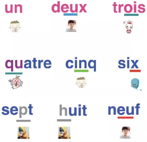 新东方少儿法语:教会孩子如何用法语表达数字