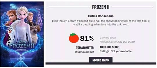 《冰雪奇缘2》强势回归 被主题曲《Into the Unknown》洗脑了吗?