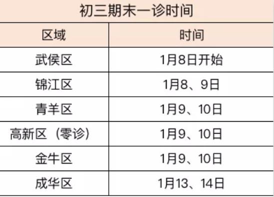 成都市各区2019年初三一诊考试时间安排